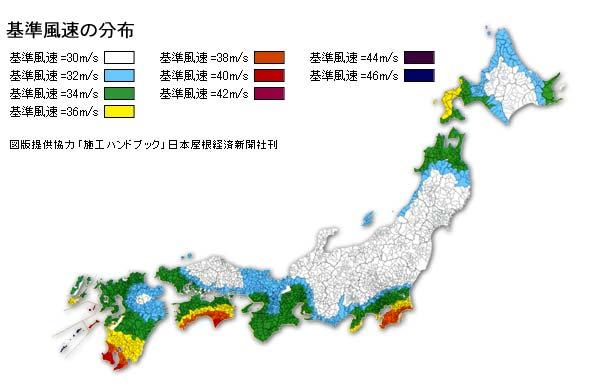 基準風速の分布